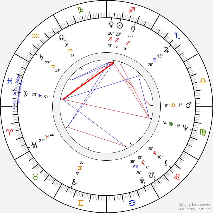 Rudolf Krejčík - Birth horoscope chart