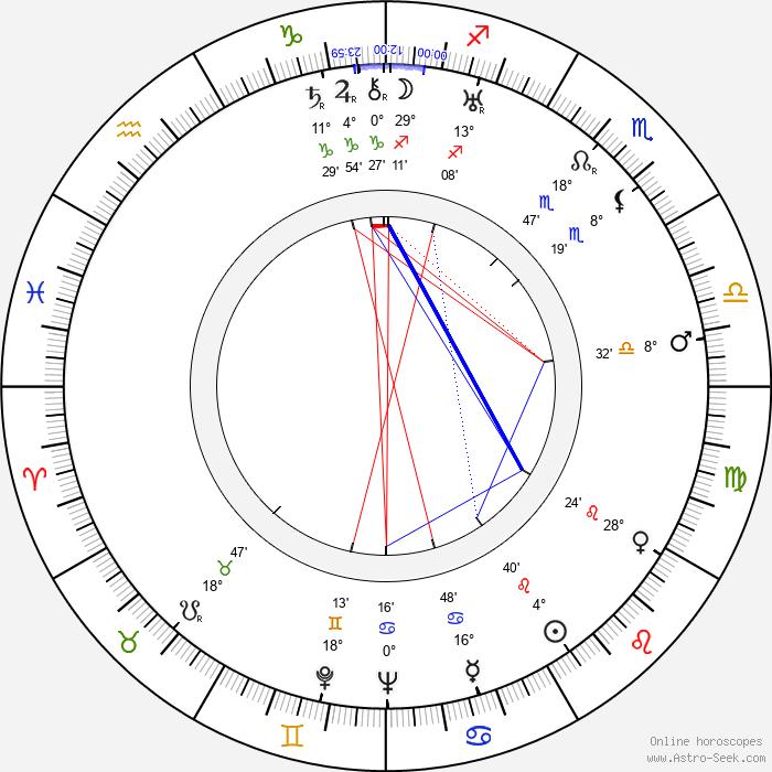 Rudy Vallee - Birth horoscope chart