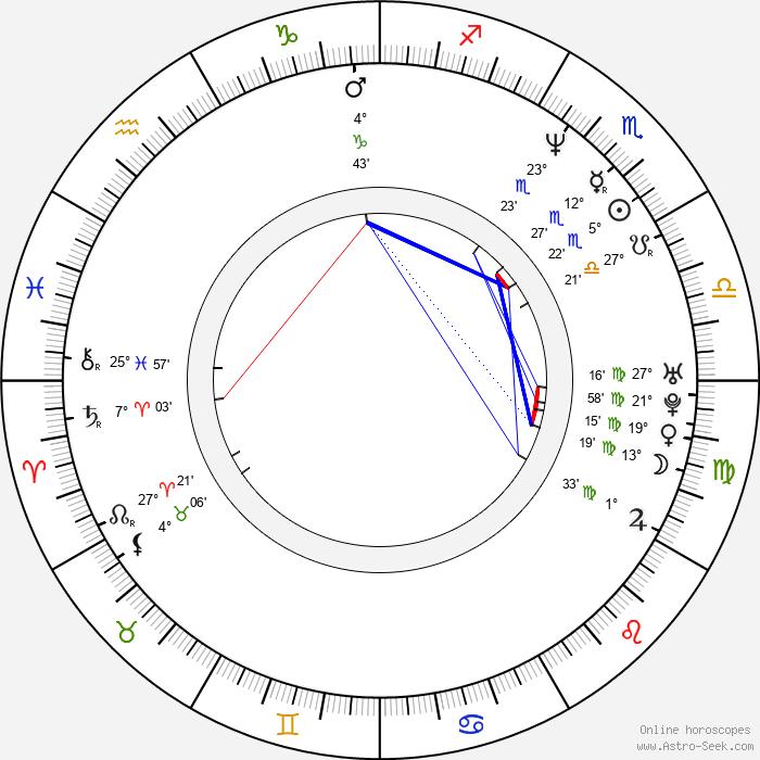 Rufus Sewell - Birth horoscope chart