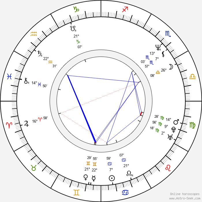Rupert Graves - Birth horoscope chart