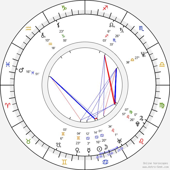 Russel Christian - Birth horoscope chart