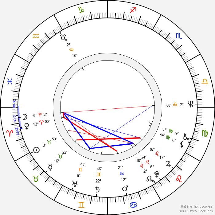 Russell Boyd - Birth horoscope chart