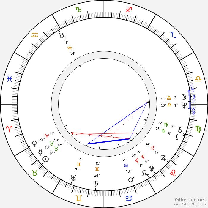 Russi Taylor - Birth horoscope chart