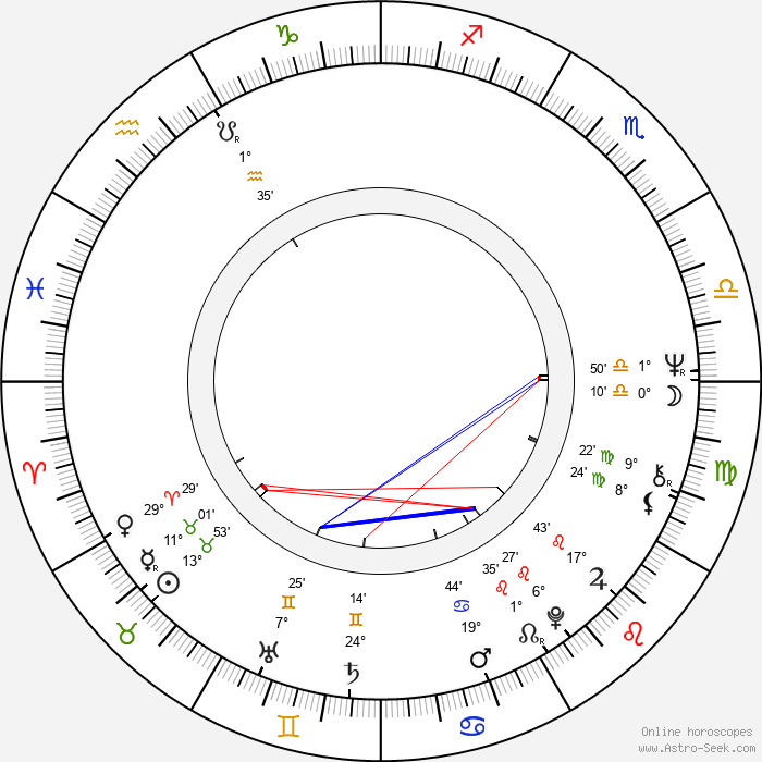 Russi Taylor - Birth horoscope chart