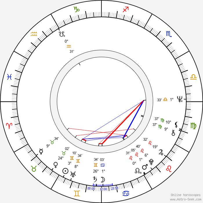 Rustam Khamdamov - Birth horoscope chart