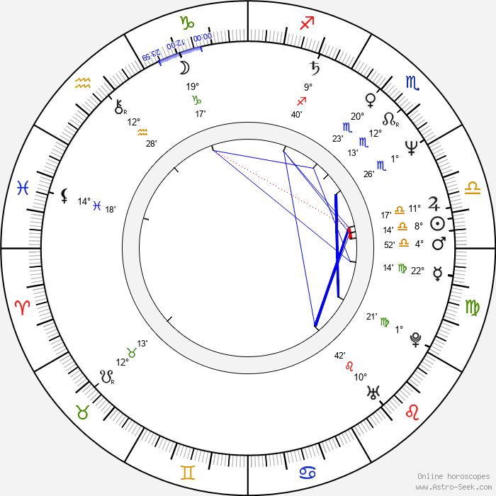 Rusty Meyers - Birth horoscope chart