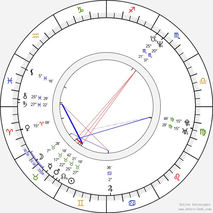 Rusty Nails - Birth horoscope chart