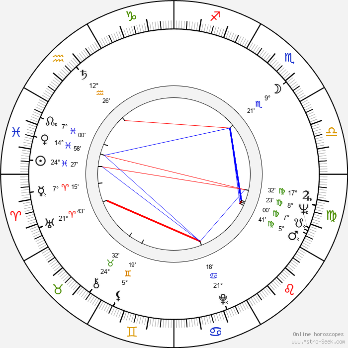 Ruth Bader Ginsburg - Birth horoscope chart