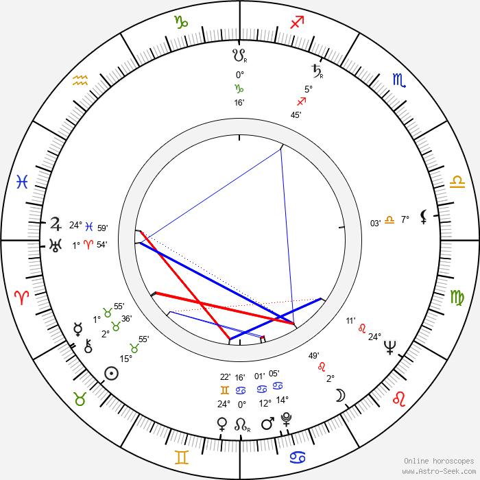 Ruth Prawer Jhabvala - Birth horoscope chart