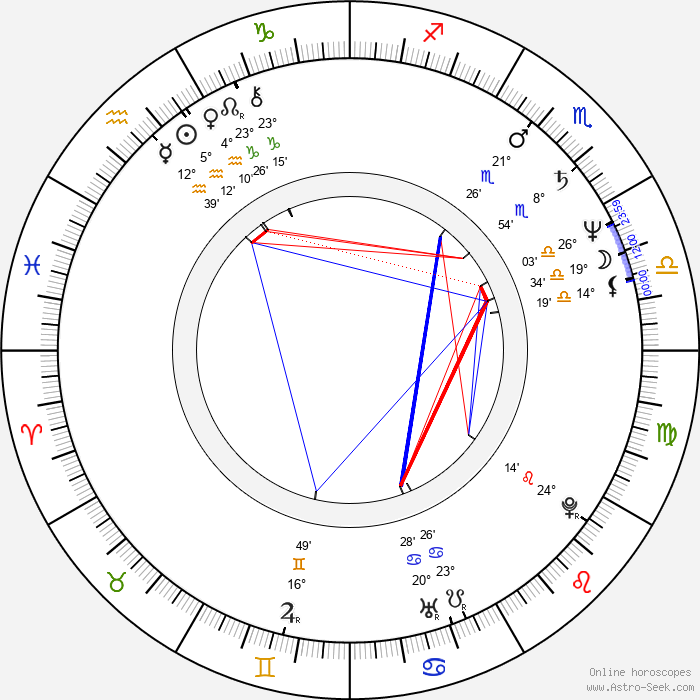 Ruth Williamson - Birth horoscope chart