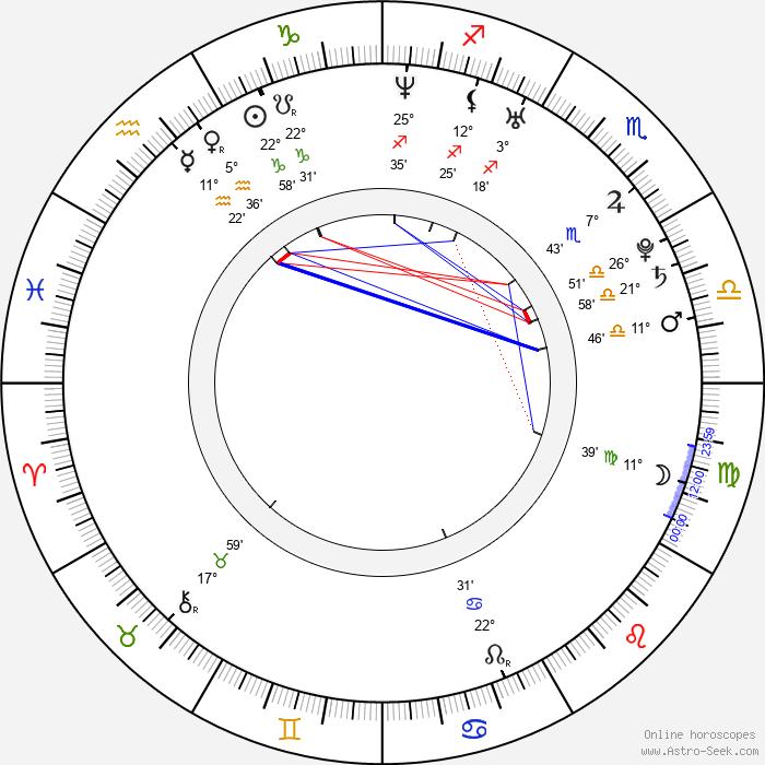 Ruth Wilson - Birth horoscope chart