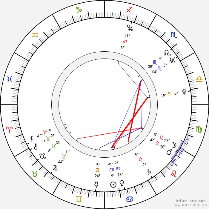 Ruud Van Nistelrooy - Birth horoscope chart
