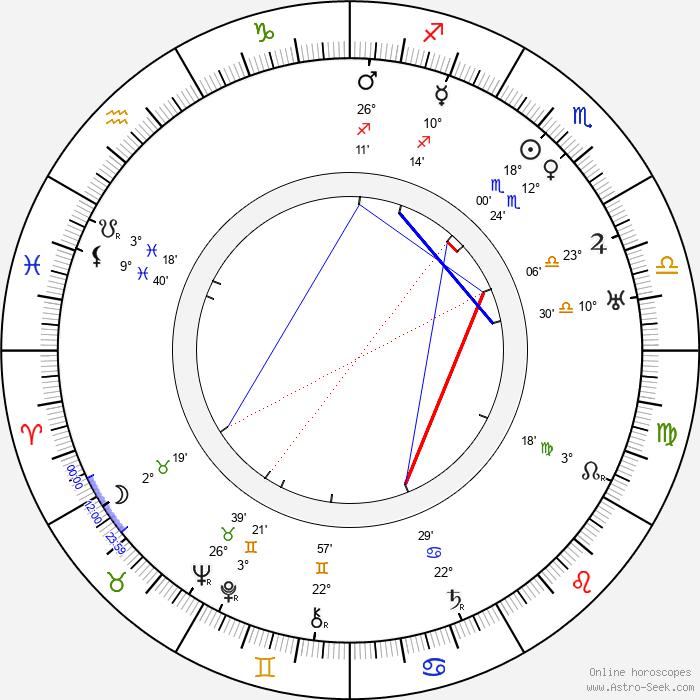 Růžena Šlemrová - Birth horoscope chart