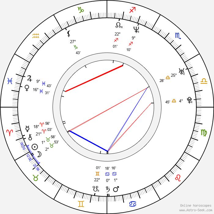 Ryan Barton-Grimley - Birth horoscope chart