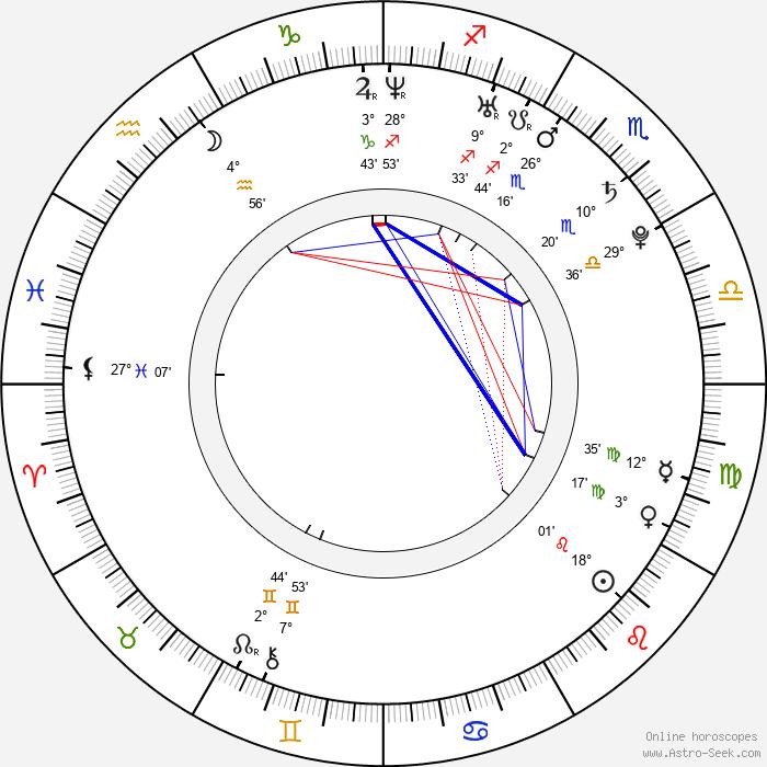 Ryan Eggold - Birth horoscope chart