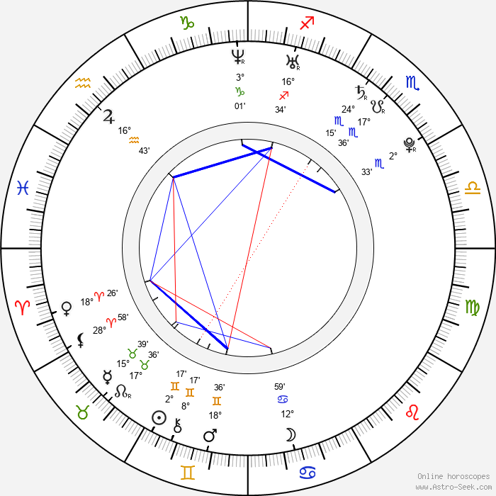 Ryan Ewing - Birth horoscope chart