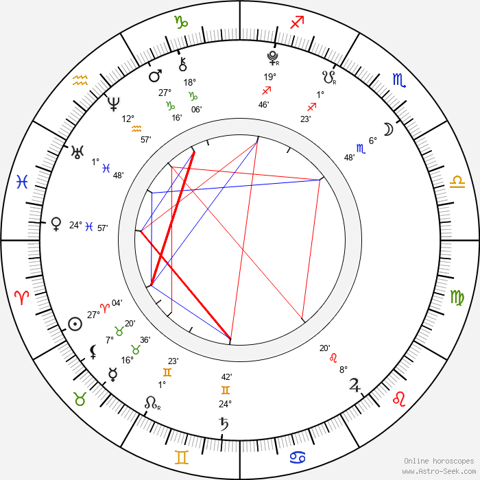 Ryan Falconer - Birth horoscope chart