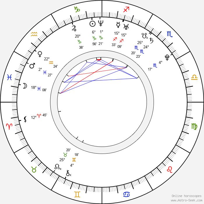 Ryan King - Birth horoscope chart
