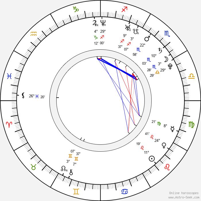 Ryan Lochte - Birth horoscope chart