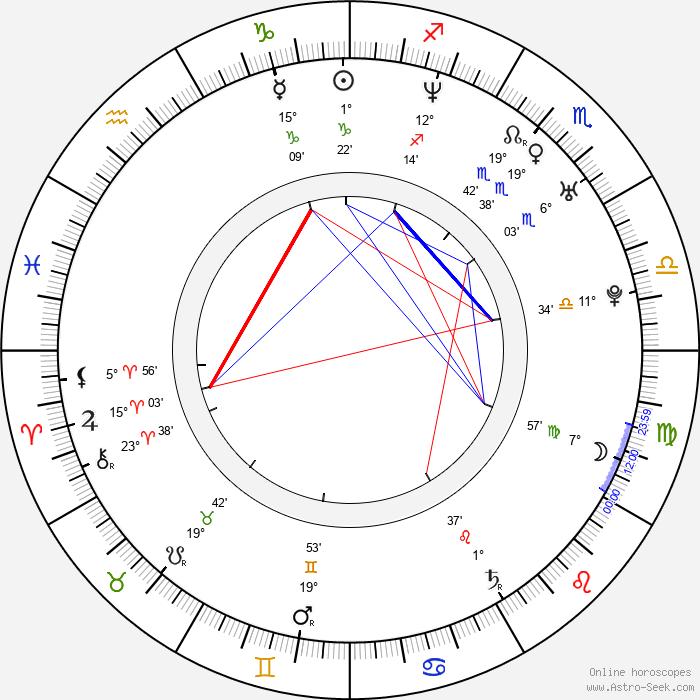 Ryan Locke - Birth horoscope chart