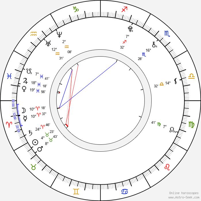 Ryan Newman - Birth horoscope chart