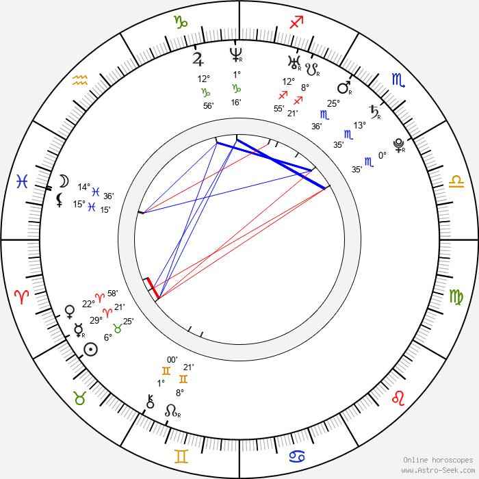 Ryan O'Donohue - Birth horoscope chart