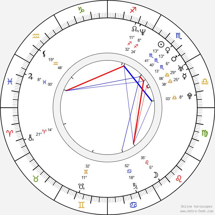 Ryan Page - Birth horoscope chart