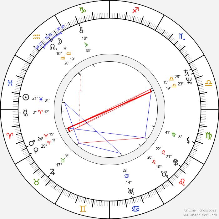 Ryan Paris - Birth horoscope chart
