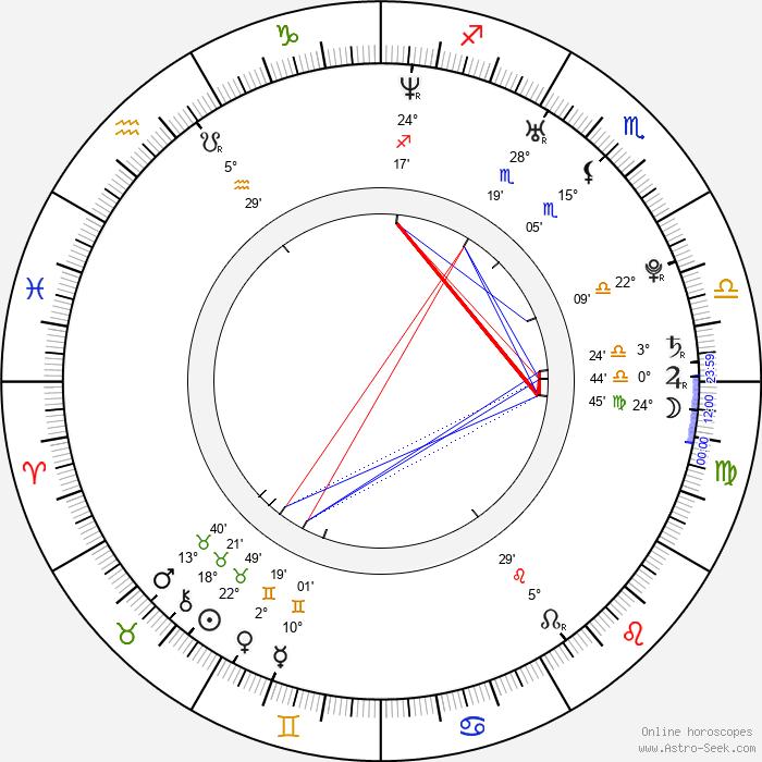 Ryan Piers Williams - Birth horoscope chart