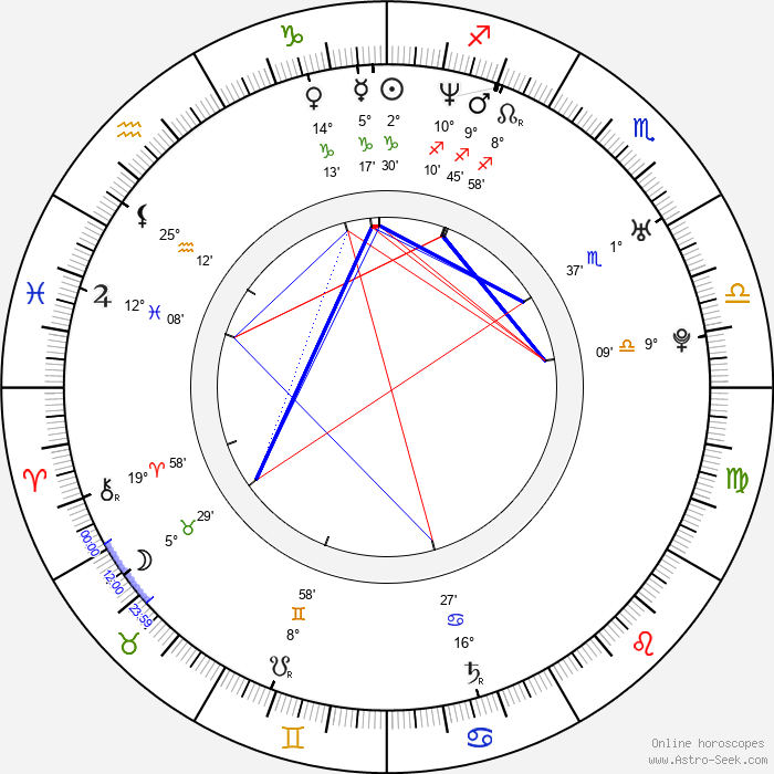 Ryan Seacrest - Birth horoscope chart