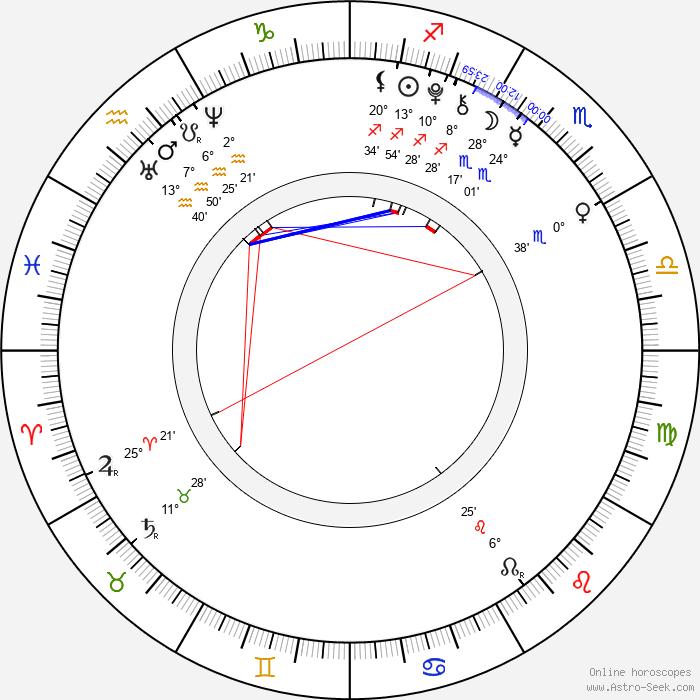 Ryan Wynott - Birth horoscope chart