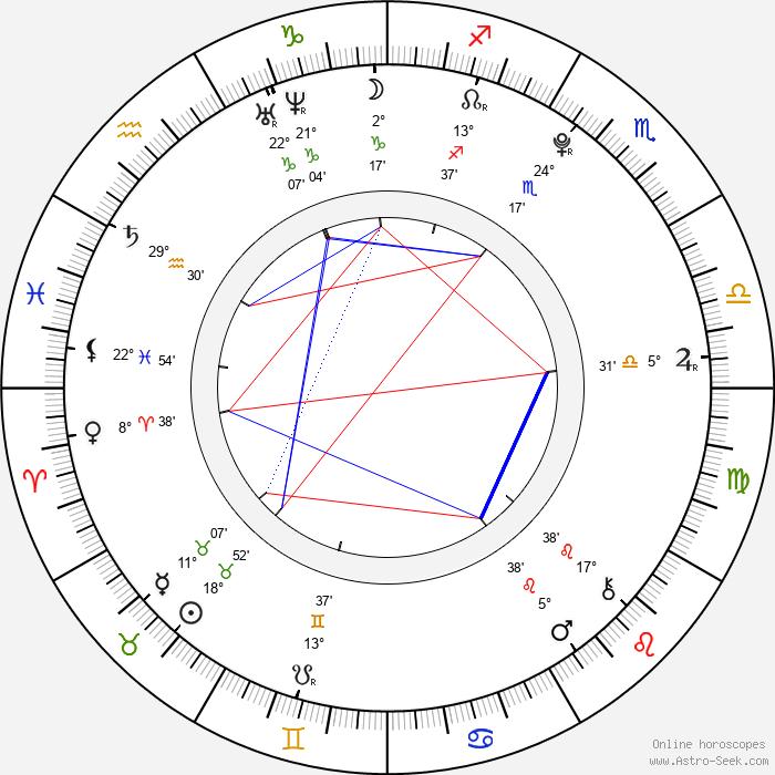 Ryosuke Yamada - Birth horoscope chart