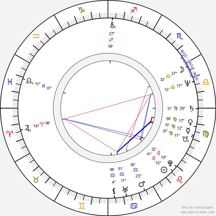 Ryousei Tayama - Birth horoscope chart