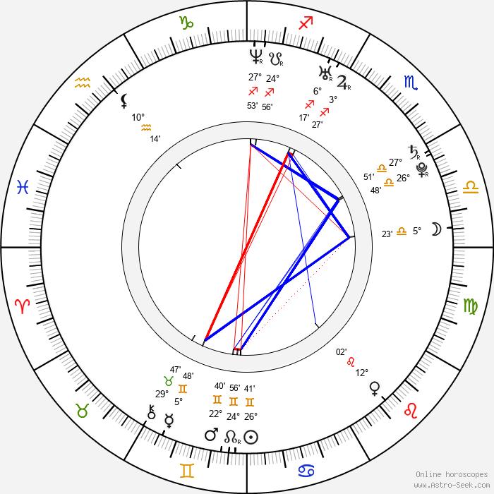 Sa Hee - Birth horoscope chart