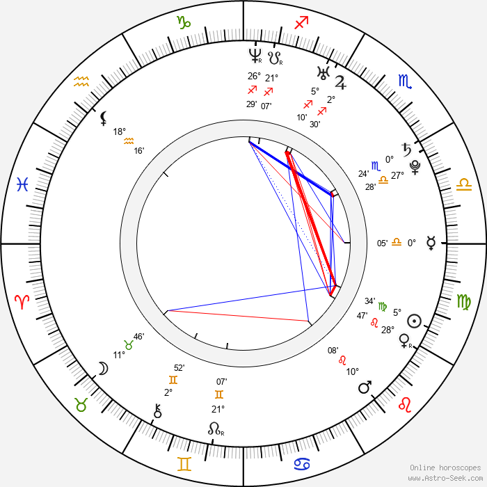 Saadet Aksoy - Birth horoscope chart
