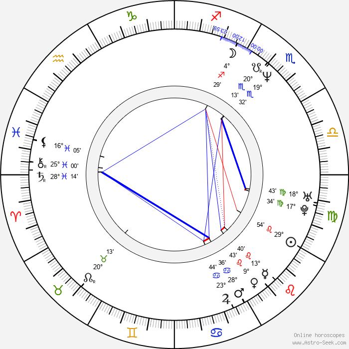Sabine Moussier - Birth horoscope chart