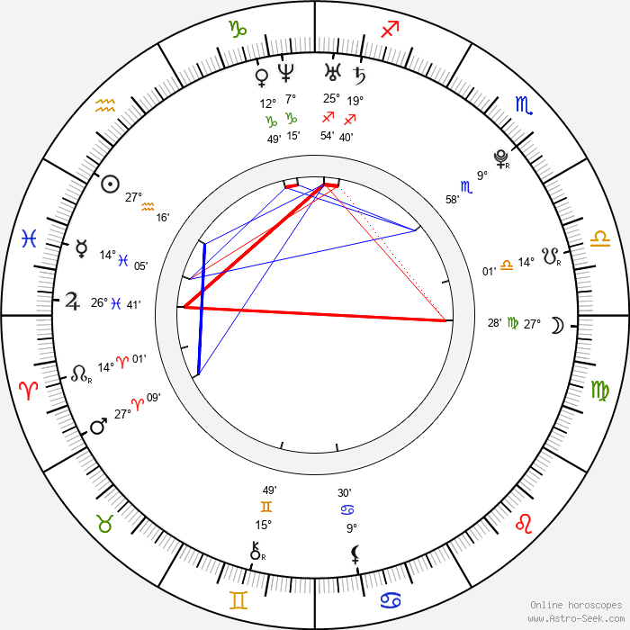 Sabrina Blond - Birth horoscope chart