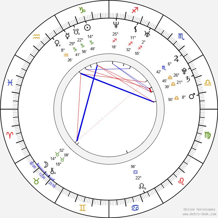 Sabrina Garciarena - Birth horoscope chart