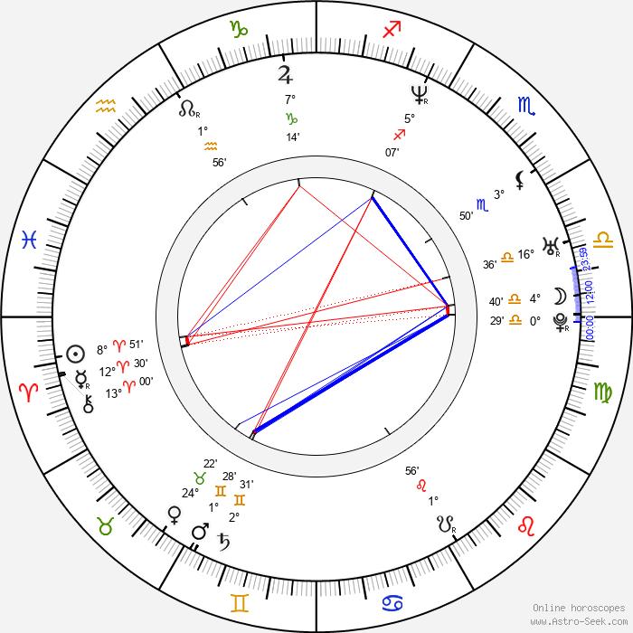 Sabrina Impacciatore - Birth horoscope chart