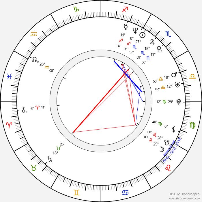 Sabrina Lloyd - Birth horoscope chart