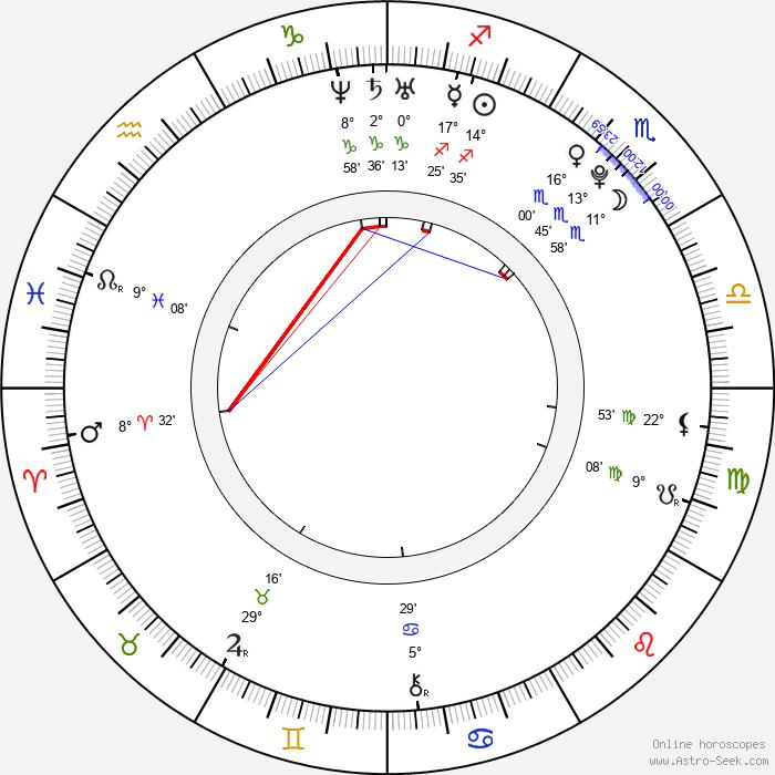 Sabrina Ouazani - Birth horoscope chart