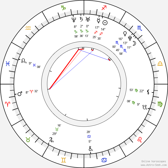 Sabrina Ouazani - Birth horoscope chart