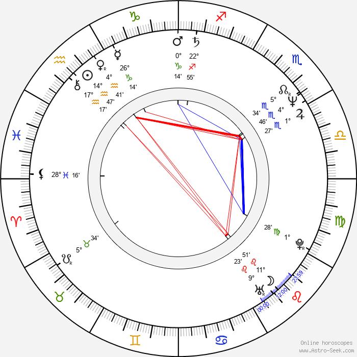 Saburó Tokitó - Birth horoscope chart