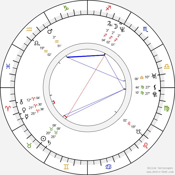 Sacha Bennett - Birth horoscope chart