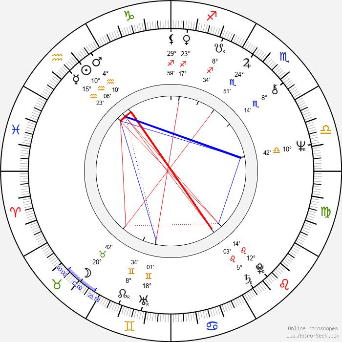 Sacheen Littlefeather - Birth horoscope chart