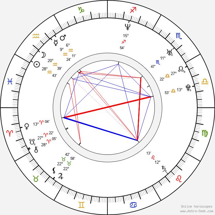 Sadie LeBlanc - Birth horoscope chart