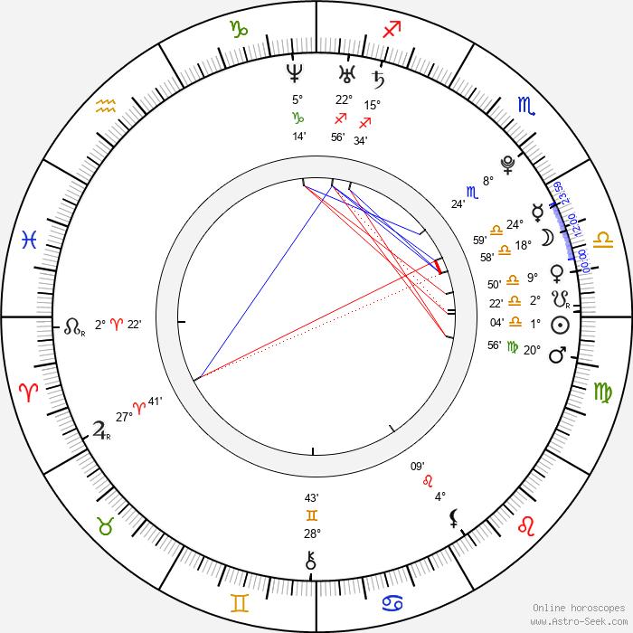Saffron Cassaday - Birth horoscope chart