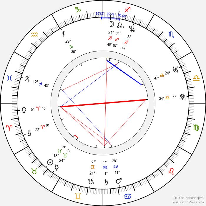 Sagamore Stévenin - Birth horoscope chart