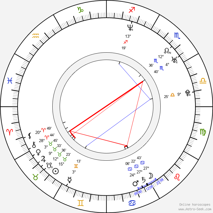 Sage Stallone - Birth horoscope chart