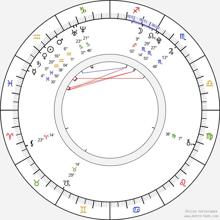 Saki Nakajima - Birth horoscope chart